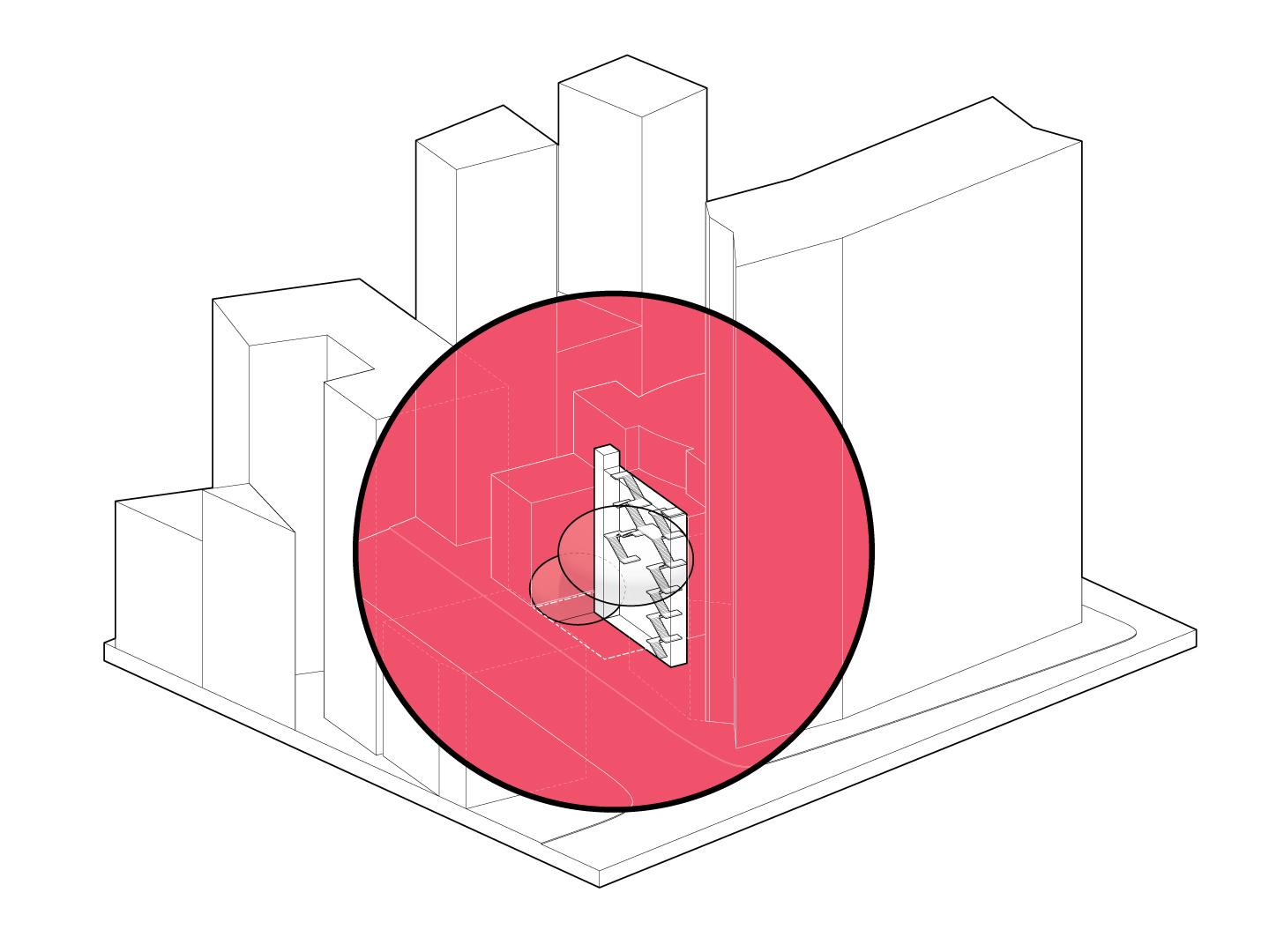 Circulation Core