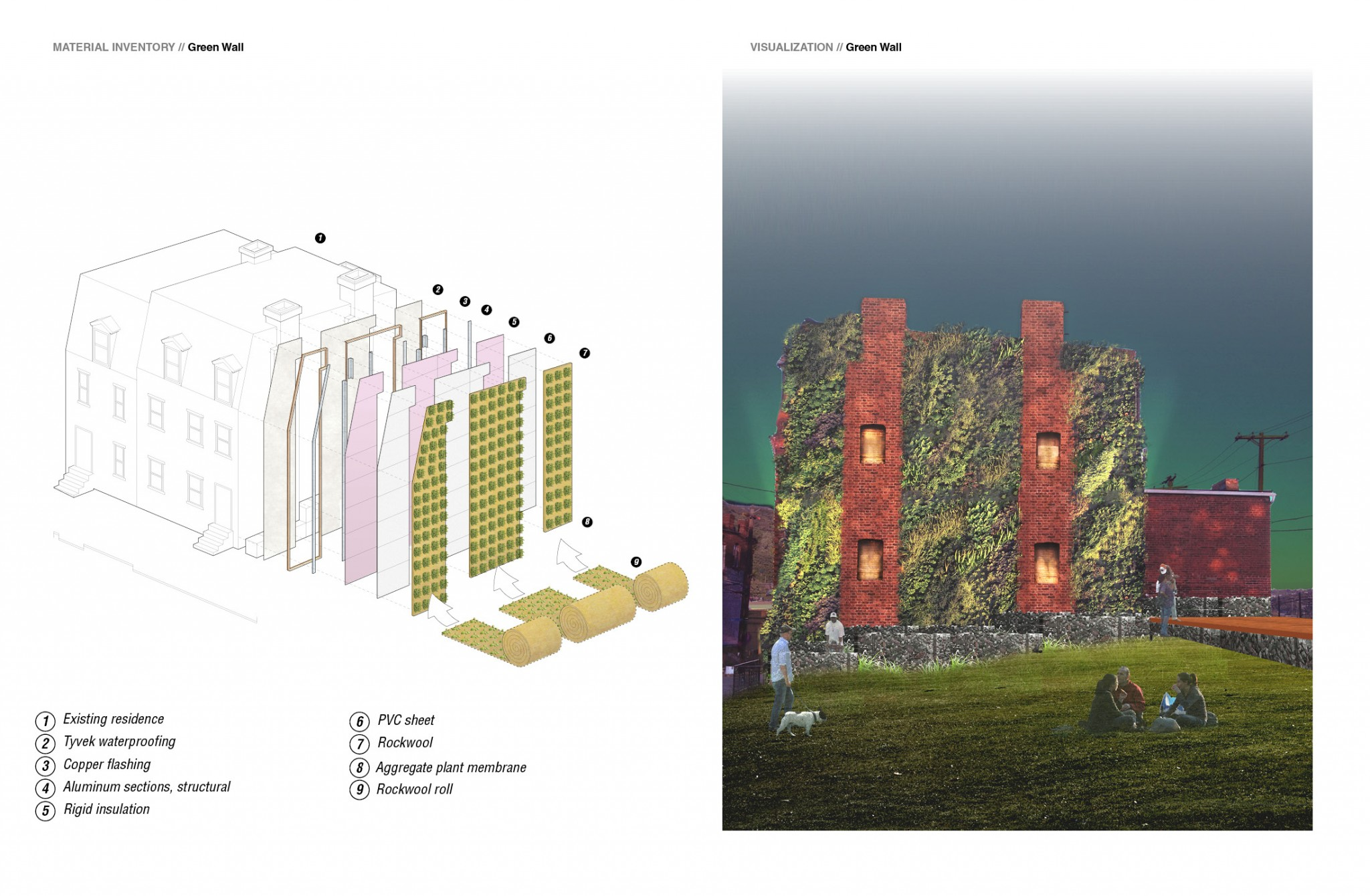 Green WallExploded Axonometric (left)  Visualization (right)